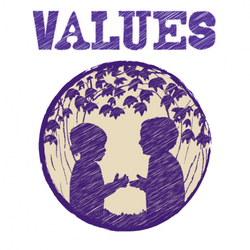 How/Do you teach Values?